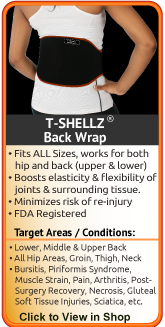 Blood Circulation Boost TShellz Back wrap for the ultimate in sore back healing